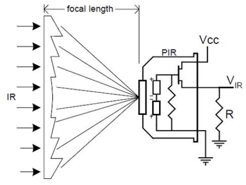 Датчик движения HC-SR501. Прохождение лучей через линзу
