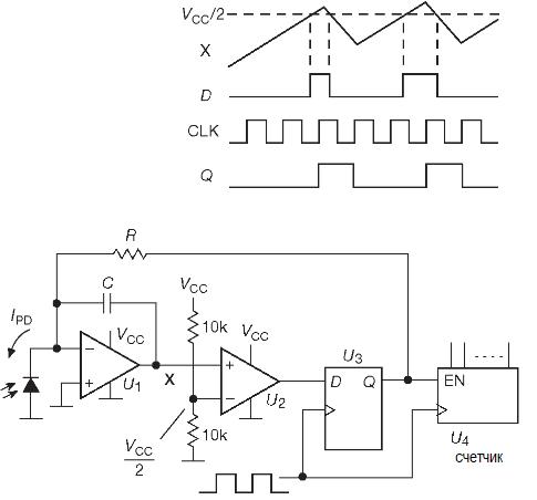 АЦП. Методы преобразования. Сигма-дельта интегратор фототока экспонометра на дискретных компонентах.