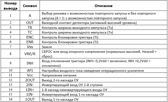 таблица Назначение выводов микросхемы BISS0001