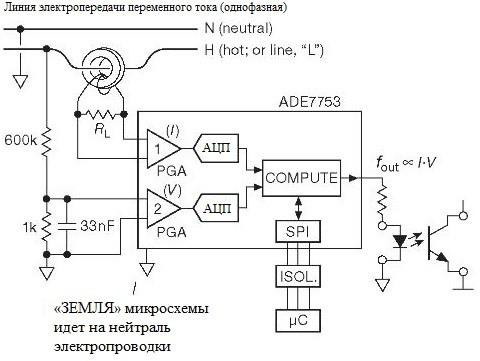АЦП: Проблемы выбора. Базовая схема включения. Переменный ток снимается трансформатором тока.