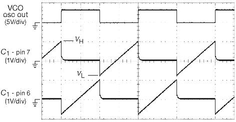 Фазовая автоподстройка. Формы сигналов в различных точках генератора 74HC4046