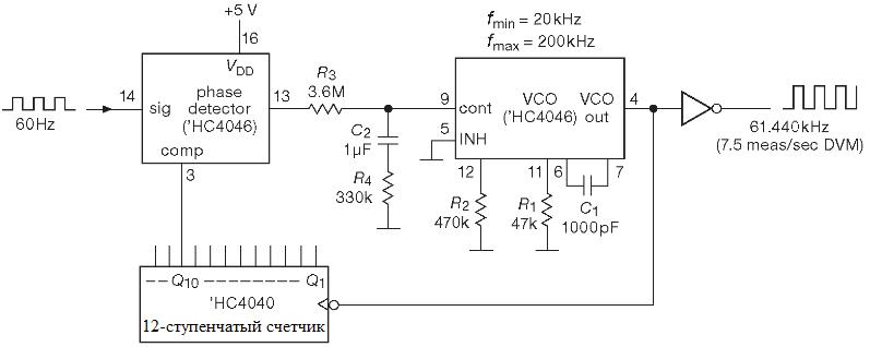 Использование PLL для синтеза частоты, кратной 60 Hz силовой сети. Фазовая автоподстройка