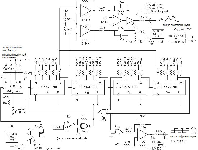 Псевдослучайные битовые последовательности. Лабораторный источник псевдослучайного шума с широким диапазоном рабочих частот