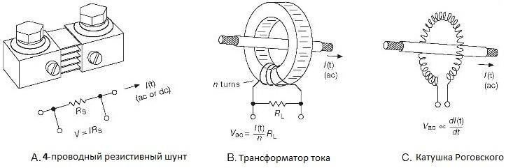 АЦП: Проблемы выбора. Методы измерения тока