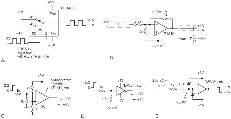 Псевдослучайные битовые последовательности. Преобразование уровней позитивной логики в симметричный сигнал