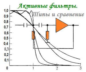 Активные фильтры. Типы и сравнение