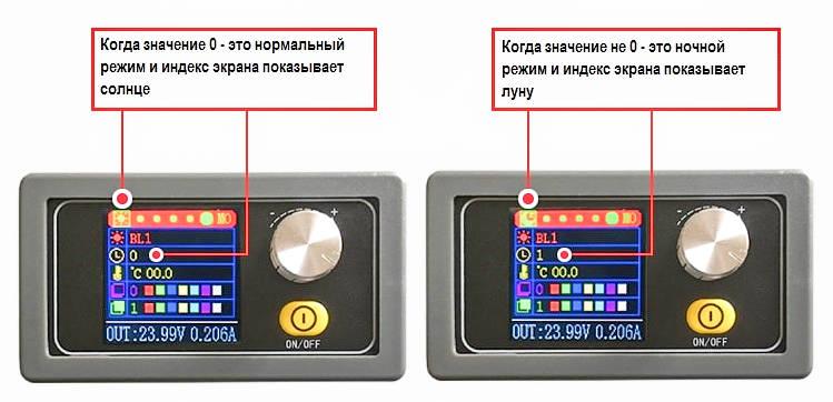 Автоматическое отключение экрана XYS3580