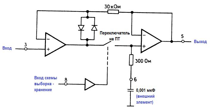 Интегральная схема LF398 – схема выборки-запоминания на одном кристалле