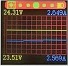 Цифровой преобразователь напряжения XYS3580. Интерфейс графиков напряжения и тока