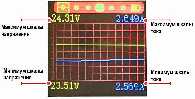 Цифровой преобразователь напряжения XYS3580. Описание, применение.