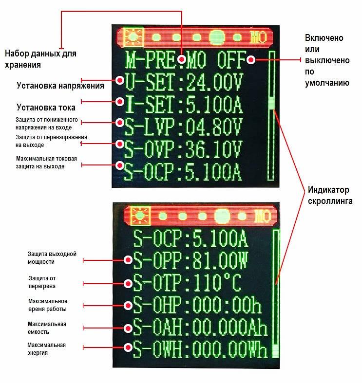 Цифровой преобразователь напряжения XYS3580. обозначения интерфейса настройки текущих параметров