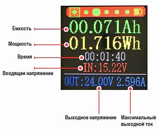обозначения на Интерфейсе записи емкости