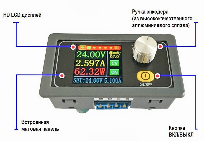 описание передней панели XYS3580