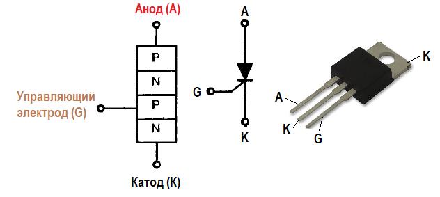 Структура и обозначение тиристора