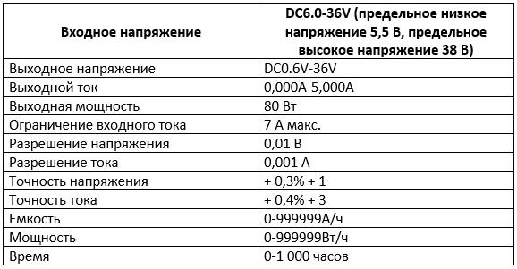 Цифровой преобразователь напряжения XYS3580. Параметры
