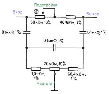 настройка схемы в диапазоне от 25 до 100 Гц