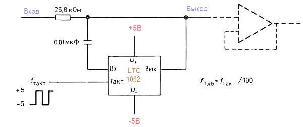 Фильтр нижних частот на ИС LTC1062 с «точной установкой постоянной составляющей». Конструкции активных фильтров