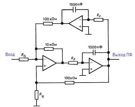 Конструкции активных фильтров