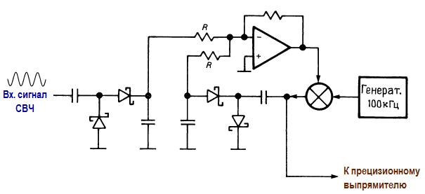 Детектор с амплитудным слежением. Элементы высокочастотных схем