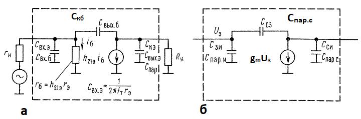 эквивалентные схемы для ВЧ биполярного (а), и полевого (б) транзистора. Высокочастотные быстродействующие приборы