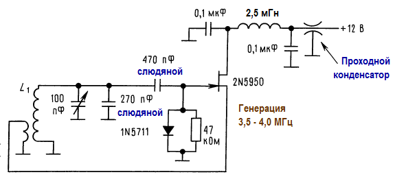 Соединительные линии высокочастотных схем. LC-генератор на полевом транзисторе с p-n-переходом