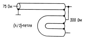 Трансформаторы на линиях передач.б-резонансная петля